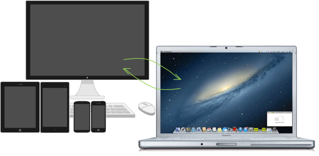 ISL Light lets you control a remote Mac  or troubleshoot other remote computers and devices from your Mac.