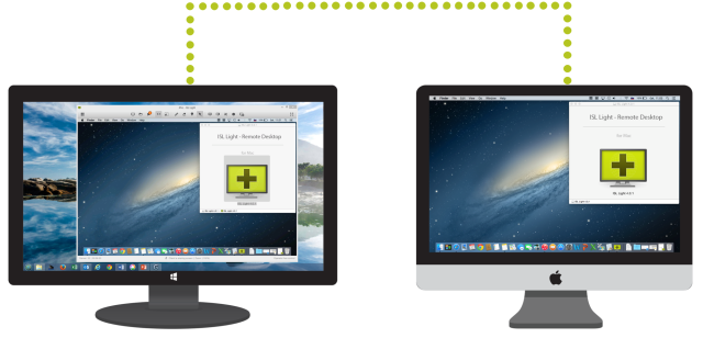 Screen sharing on Mac works just like it does on Windows.