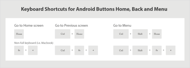 A few useful keyboard shortcuts to help you control a remote Android mobile device faster