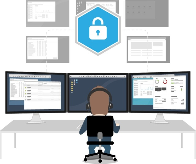 Secure Remote Desktop Software